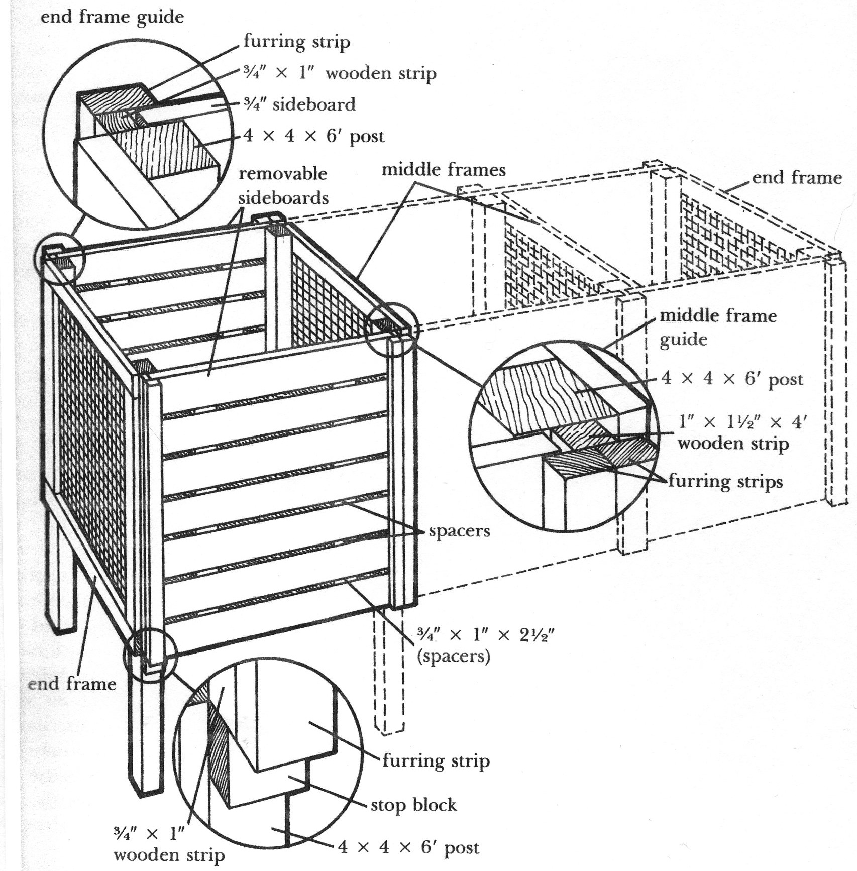 Compost bin plans images - How to decorate a dustbin ...